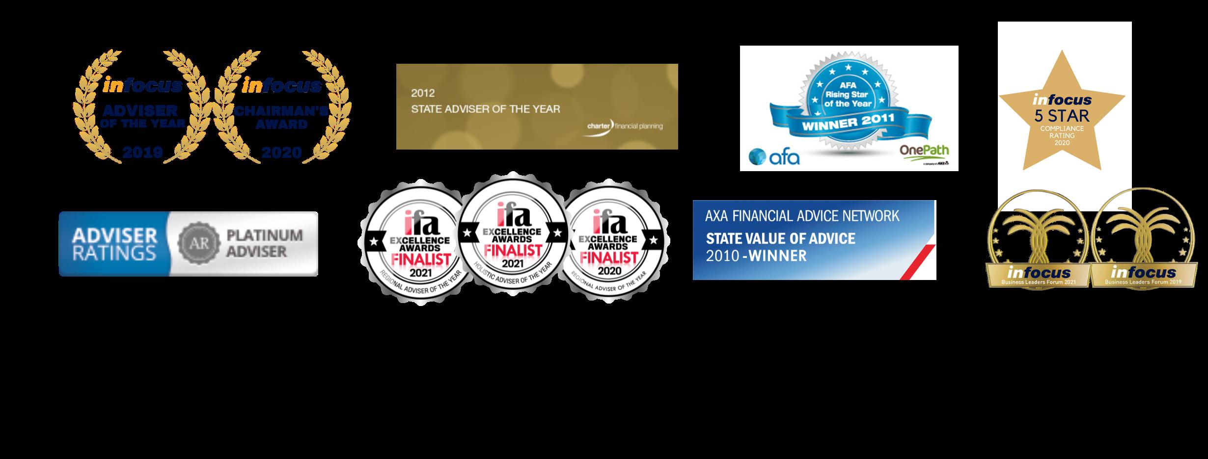Award Winning Financial Advisers
